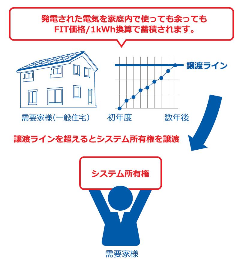img_construction_03